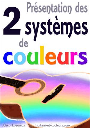 Les deux systèmes de couleurs absolues et relatives