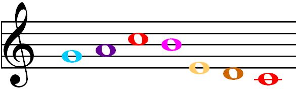 Quiz piano 2
