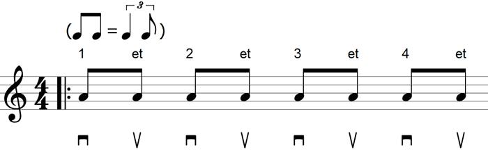 Le battement shuffle