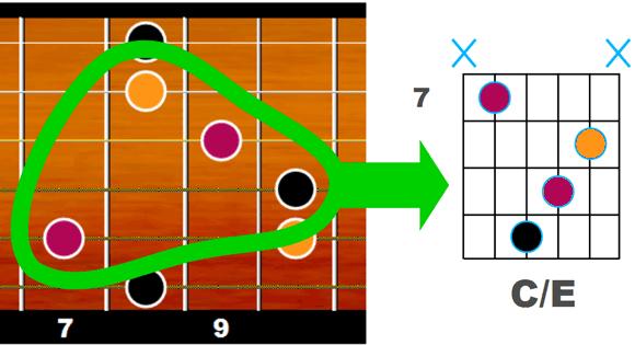 C/E Exemple 3