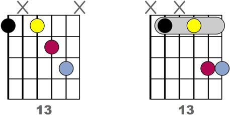 2 accords 13 courants en Jazz