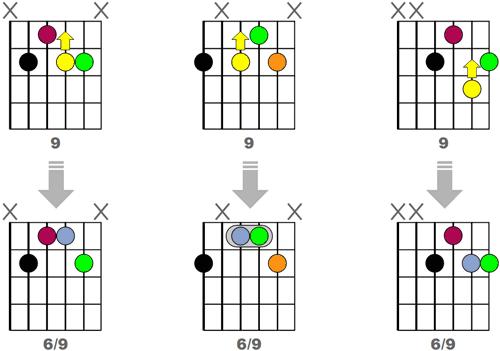 Obtenir 3 accords 6/9 Jazz en modifiant des accords 9