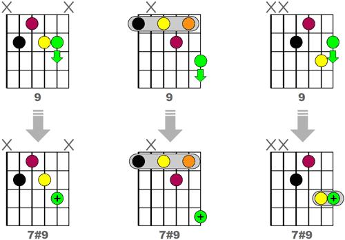 Obtenir 3 accords 7#9 Jazz en modifiant des accords 9