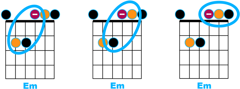 3 triades tirées de E mineur