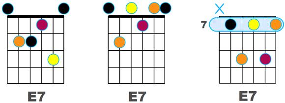 3 façons de jouer E7 à l'état fondamental