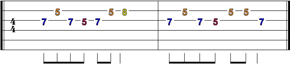 Astuce 2 : le phrasé en question-réponse