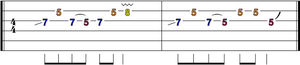 Astuce 3 : les effets de jeu