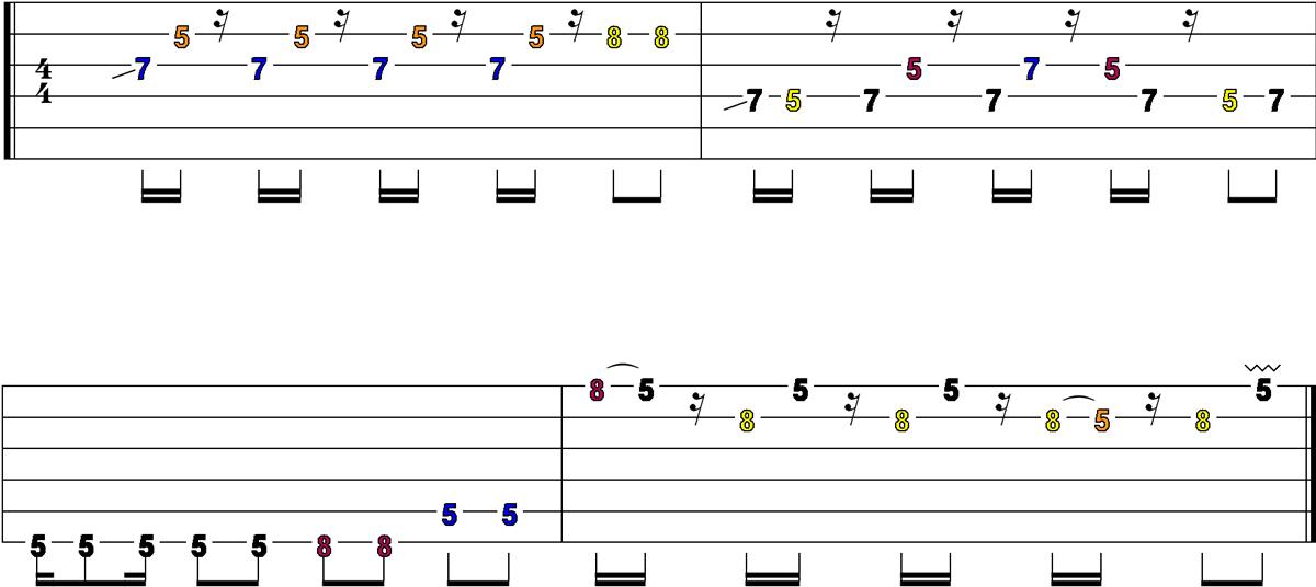 Astuce 5 : Improvisation élargie à tout le motif de la gamme pentatonique