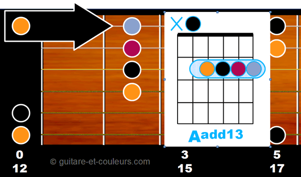Accord Aadd13 sur manche guitare