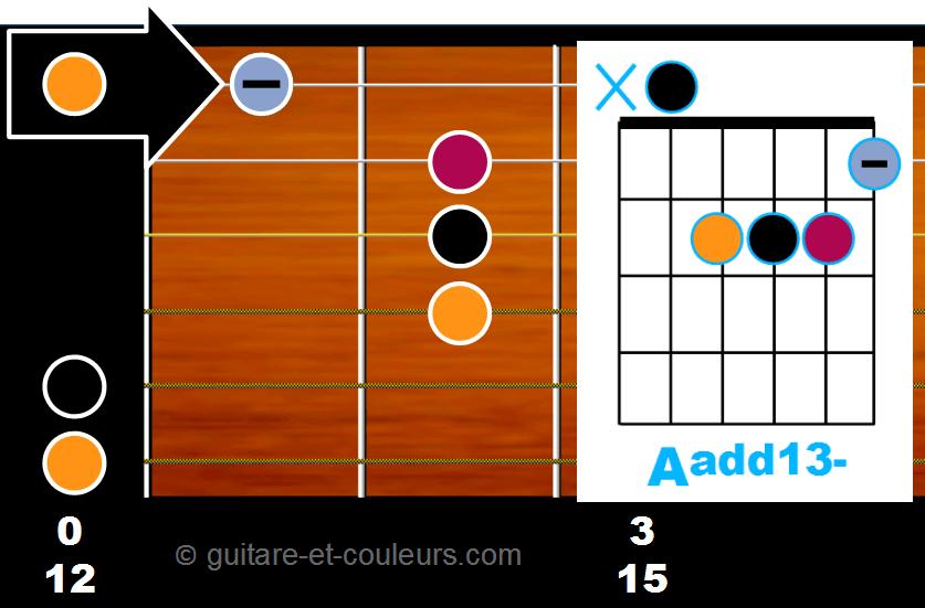 Aadd13- ouvert sur manche guitare