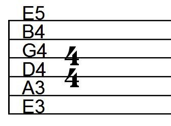 Numéros accordage des tablatures selon Harmony Assistant