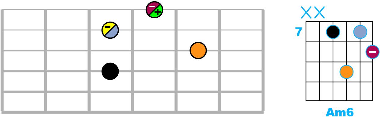 Am6 en case 7
