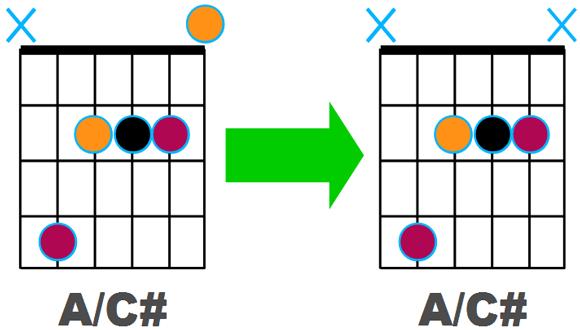 A/C# - Exemple médium