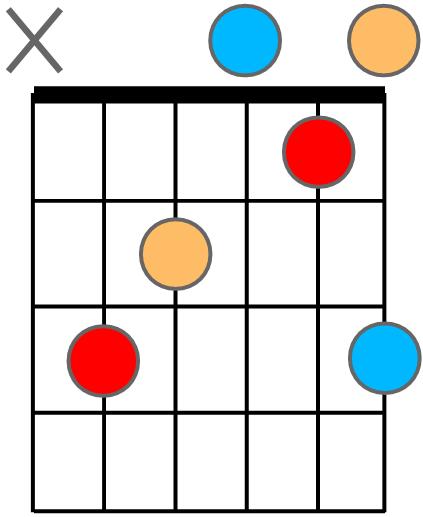 C majeur (do majeur) en couleurs absolues