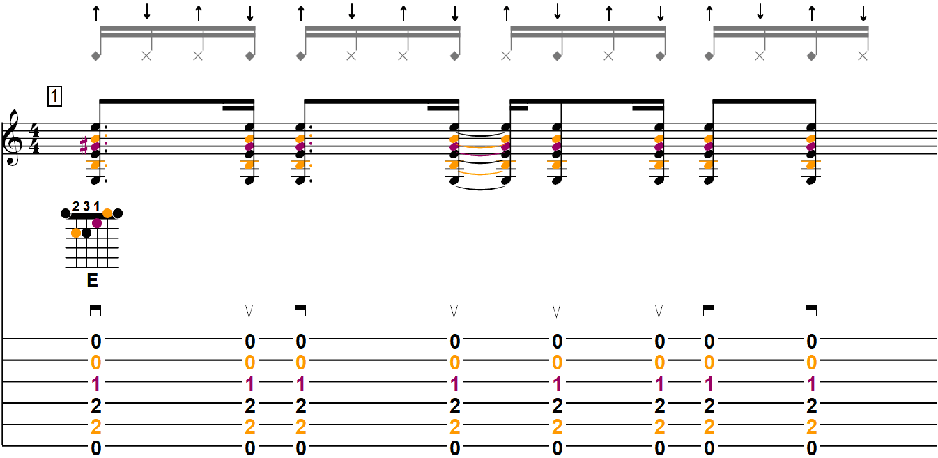 Exemple découpage double croche n°1 - Tablature mesure 1