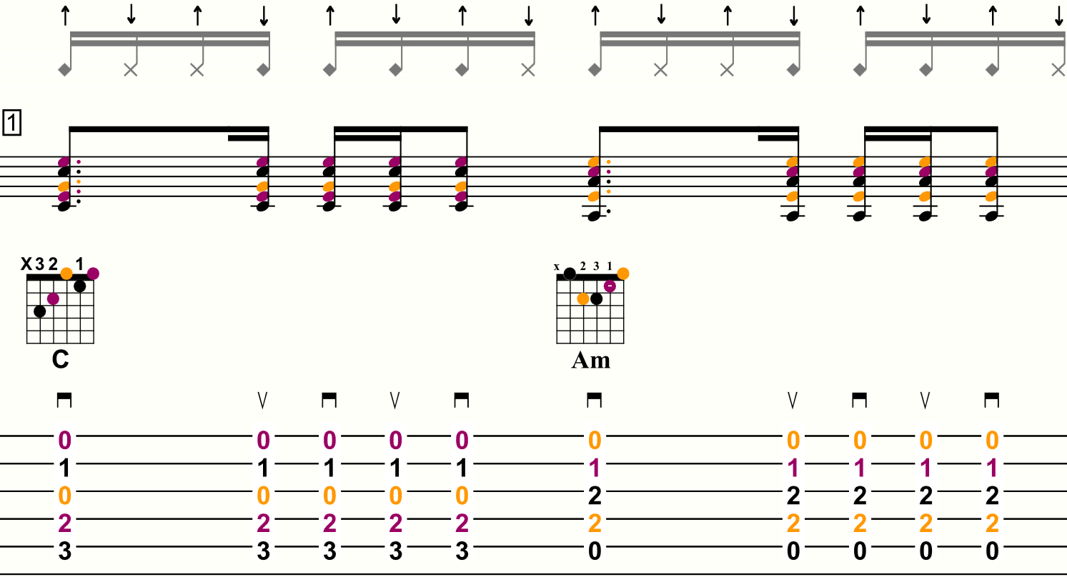 Exemple découpage double croche n°3 - Tablature mesure 1
