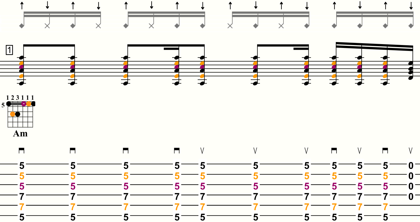 Exemple découpage double croche n°5 - Tablature mesure 1