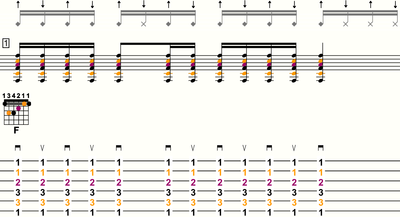 Exemple découpage double croche n°6 - Tablature mesure 1