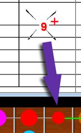 Représentation de Do dièse sur le manche et la tablature