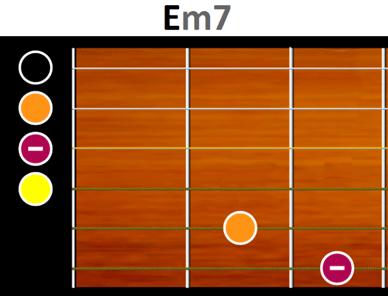 Une version de Em7