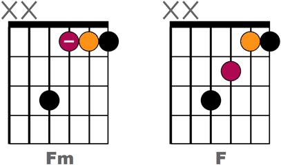 Accords Fm et F joués sur 4 cordes en début de manche