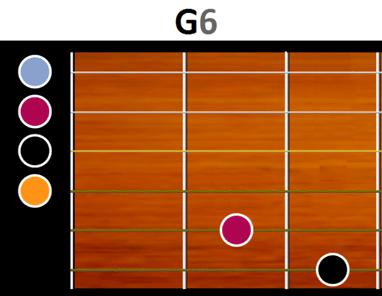 Accord G6