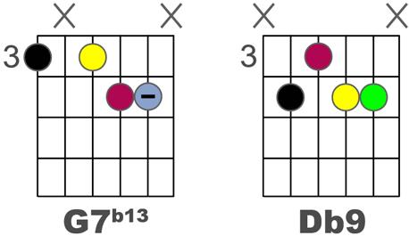 La substitution tritonique - Comparaison G7b13 et Db9