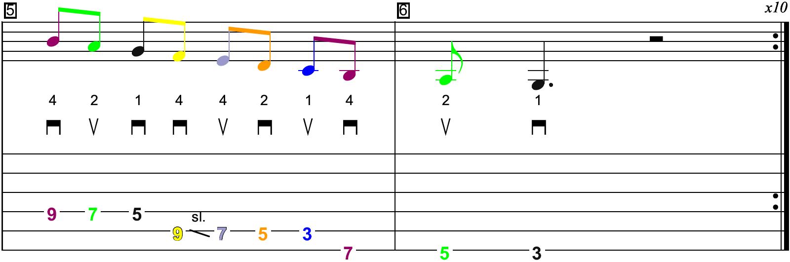 La gamme majeure de Sol en démanché (jeu latéral) - Schéma n°1 sur la partition et la tablature (page 3)