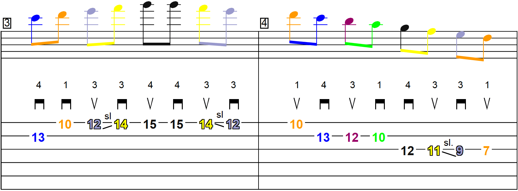 La gamme majeure de Sol en démanché (jeu latéral) - Schéma n°2 sur la partition et la tablature (page 2)
