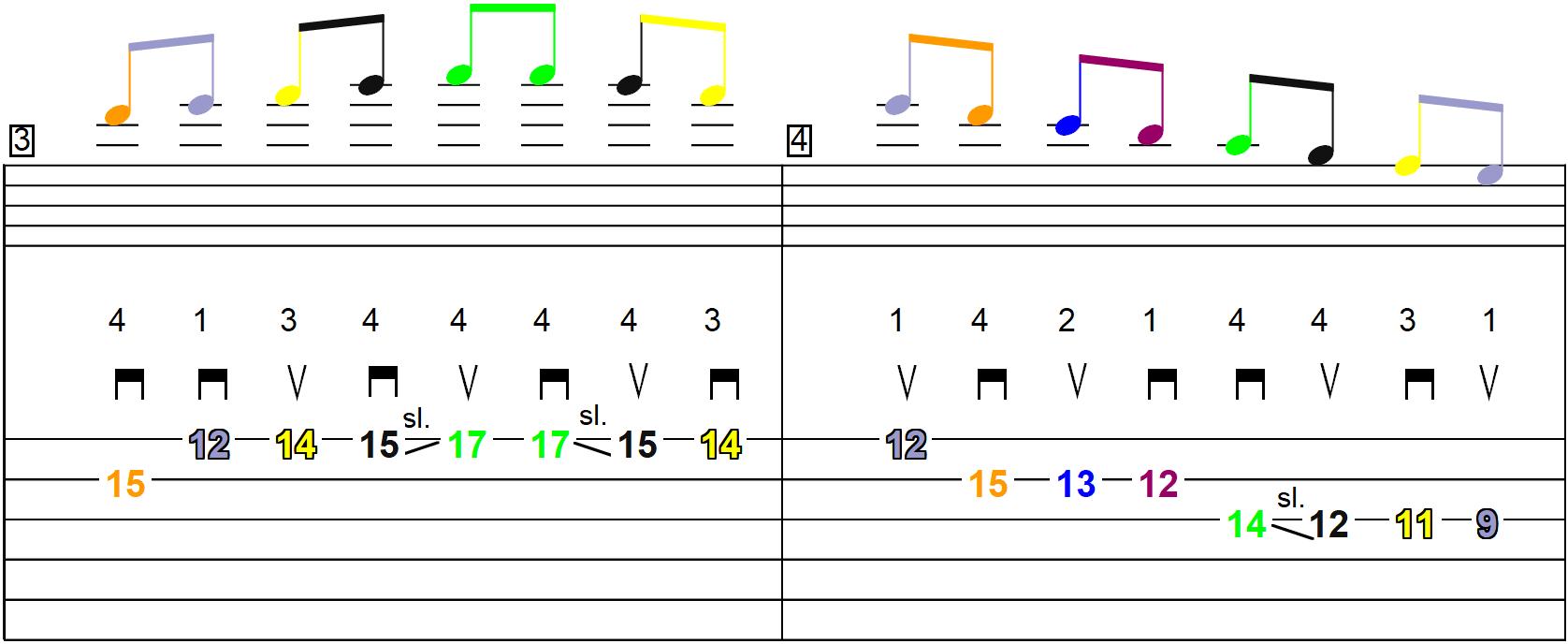 La gamme majeure de Sol en démanché (jeu latéral) - Schéma n°3 sur la partition et la tablature (page 2)