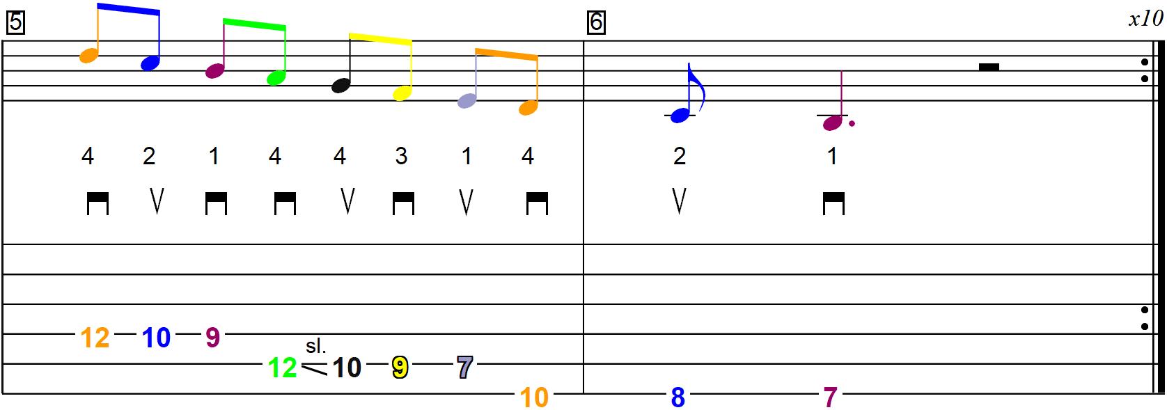 La gamme majeure de Sol en démanché (jeu latéral) - Schéma n°3 sur la partition et la tablature (page 3)