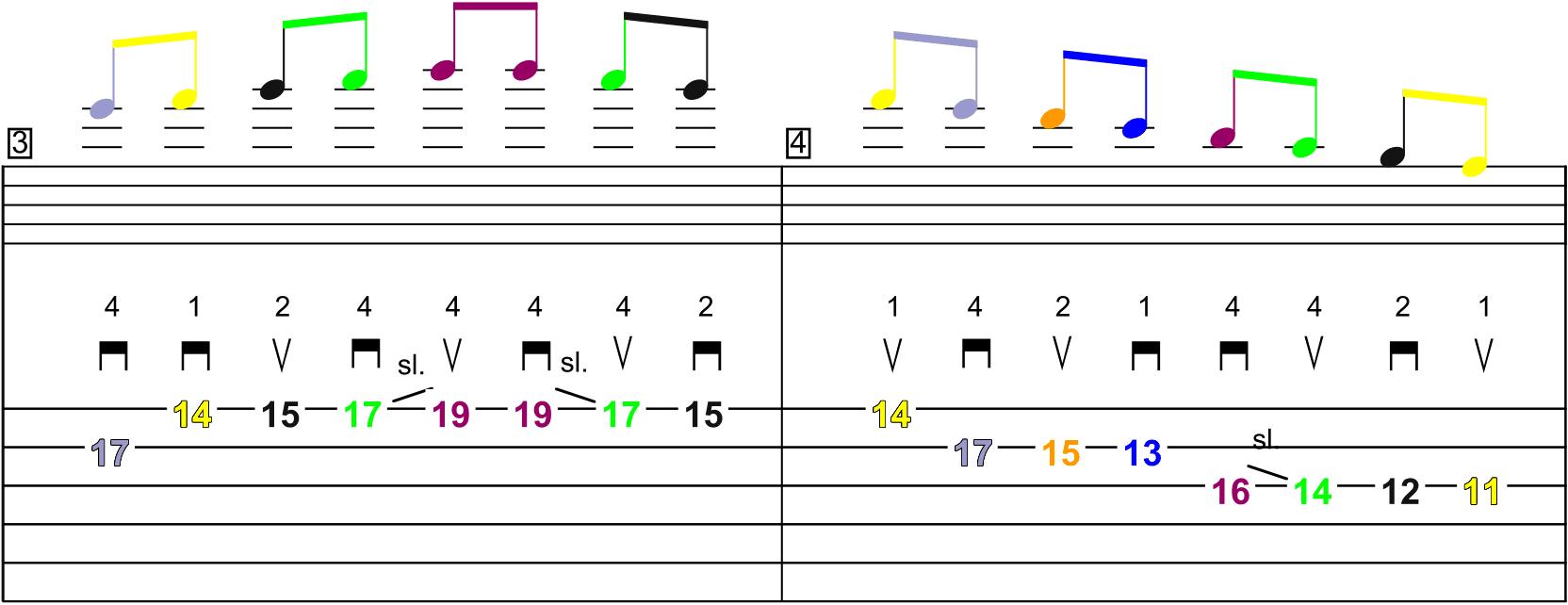La gamme majeure de Sol en démanché (jeu latéral) - Schéma n°4 sur la partition et la tablature (page 2)