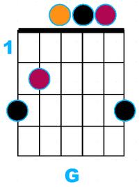 Une version de G majeur joué en case 2