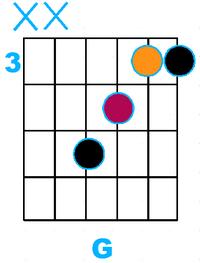 Une version de G majeur joué en case 3