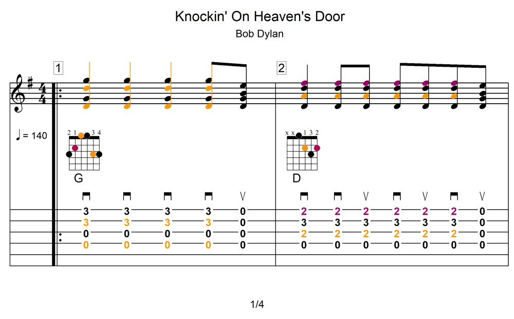Rythmique de Knockin' On Heaven's Door de Bob Dylan (page 1)