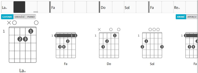 Diagrammes de guitare dans Chordify