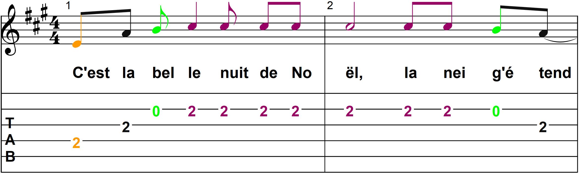 Petit Papa Noel - Mélodie du couplet A - Page 1