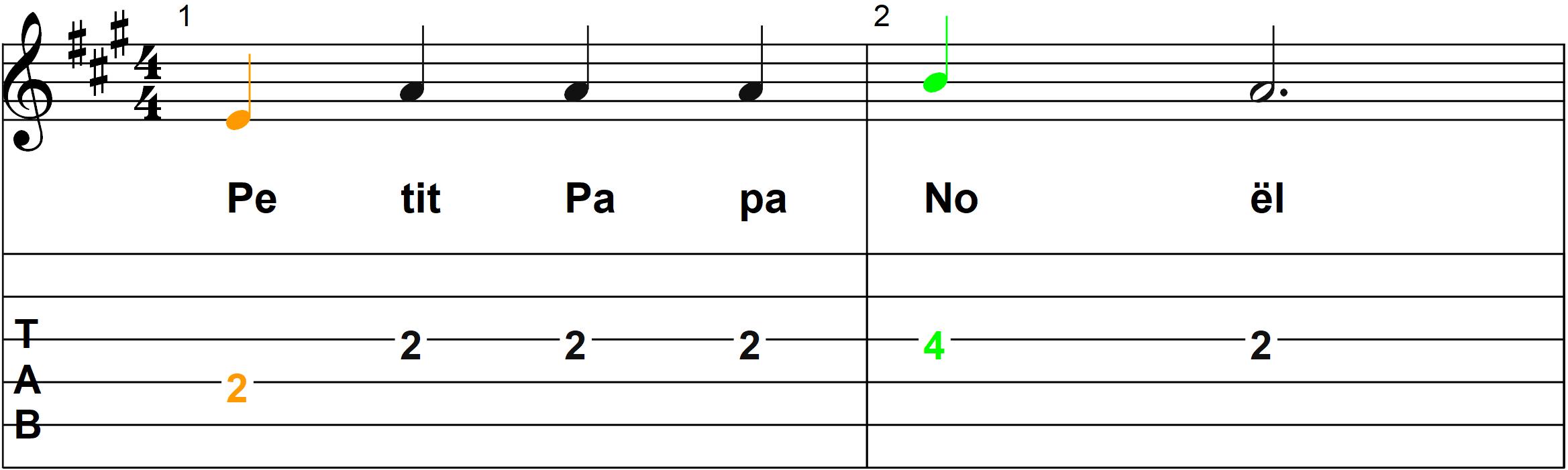 Petit Papa Noel - Mélodie du refrain - Page 1