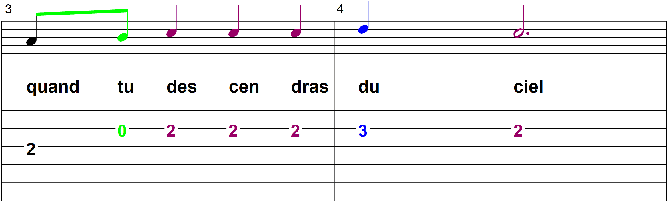 Petit Papa Noel - Mélodie du refrain - Page 2