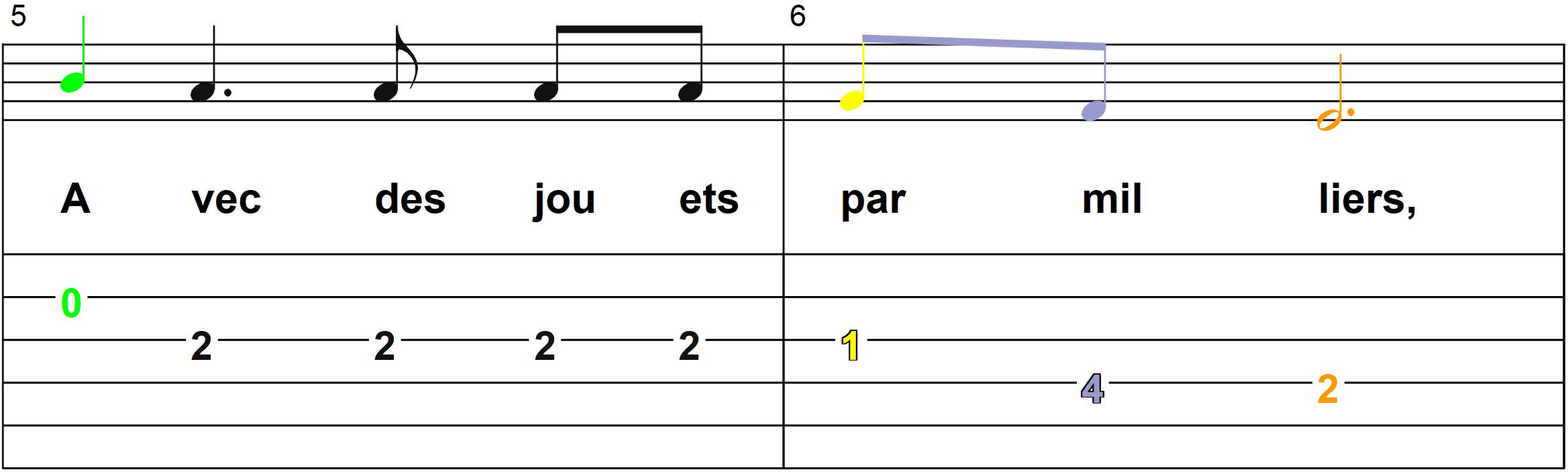 Petit Papa Noel - Mélodie du refrain - Page 3