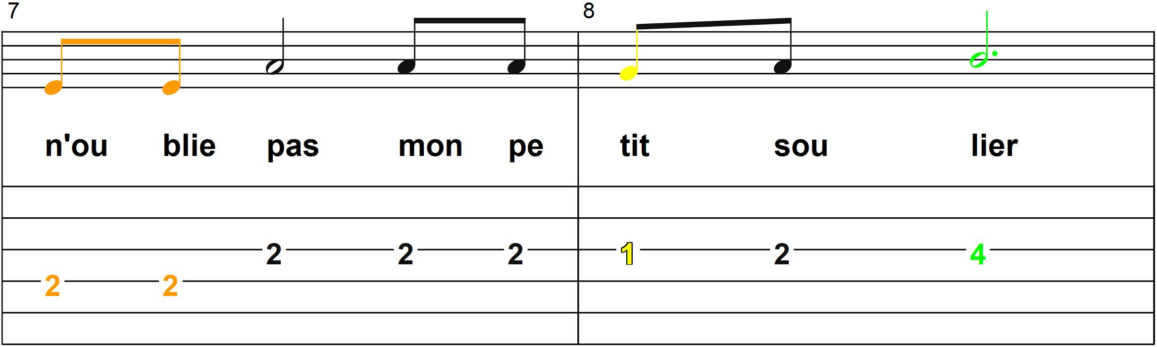 Petit Papa Noel - Mélodie du refrain - Page 4