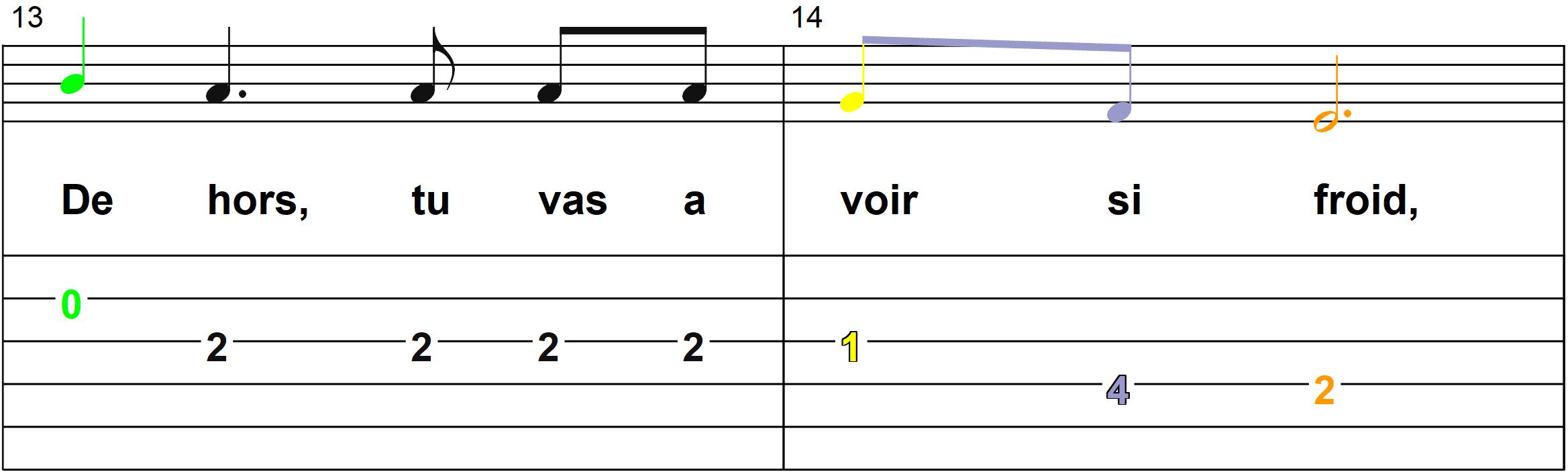 Petit Papa Noel - Mélodie du refrain - Page 7