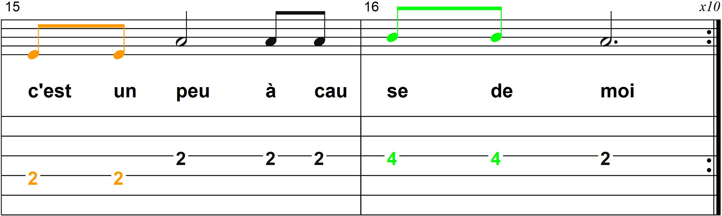 Petit Papa Noel - Mélodie du refrain - Page 8
