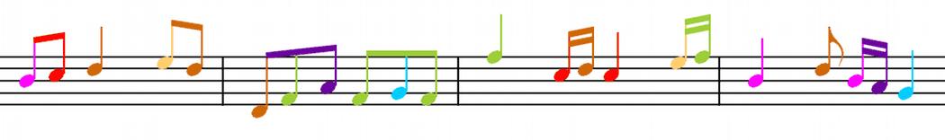 Mise en couleurs absolues des notes sur la portée