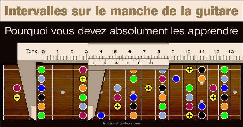 Intervalles sur le manche de la guitare - Pourquoi vous devez absolument les apprendre
