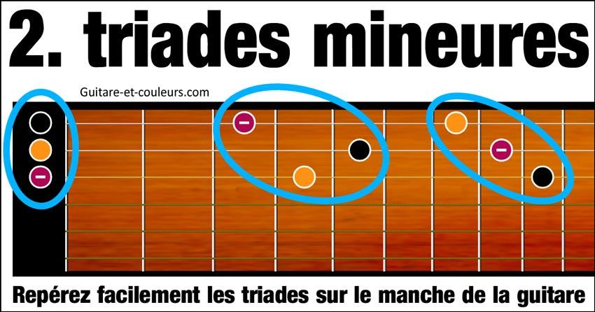 Repérez facilement les triades sur le manche de la guitare – 2.LES TRIADES MINEURES