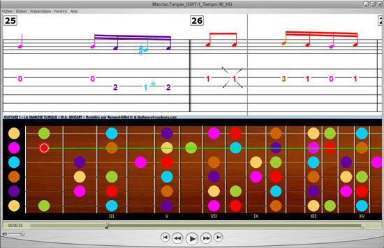 La Marche Turque de Mozart version Rock et en couleur