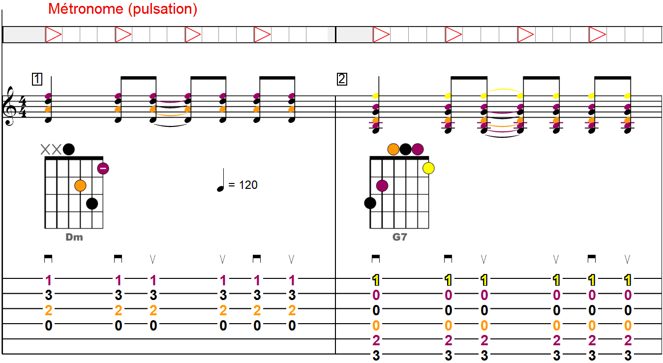 Les bases indispensables pour comprendre les RYTHMIQUES à la guitare - Exemple avec une suite d'accords (1/2)