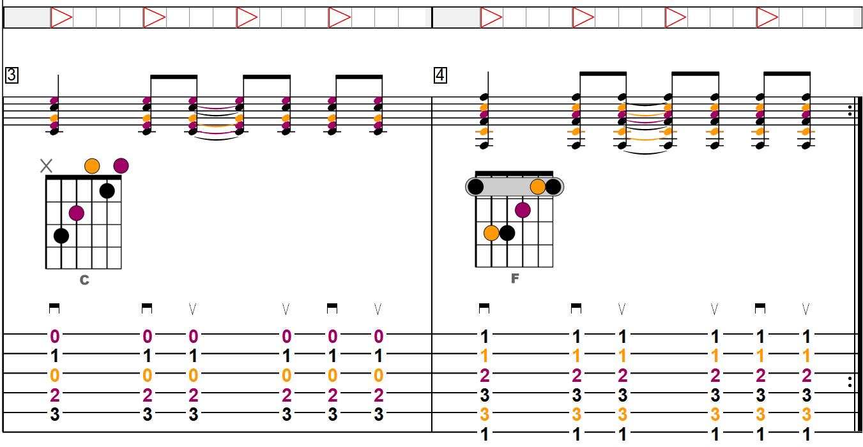 Les bases indispensables pour comprendre les RYTHMIQUES à la guitare - Exemple avec une suite d'accords (2/2)