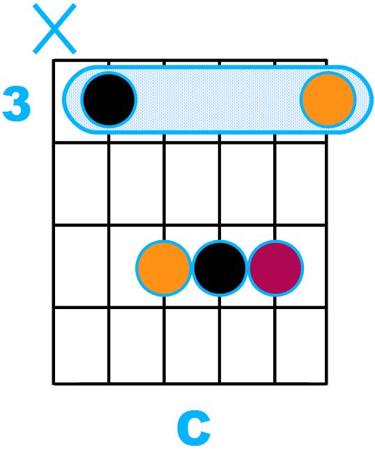diagramme C majeur barré en case 3